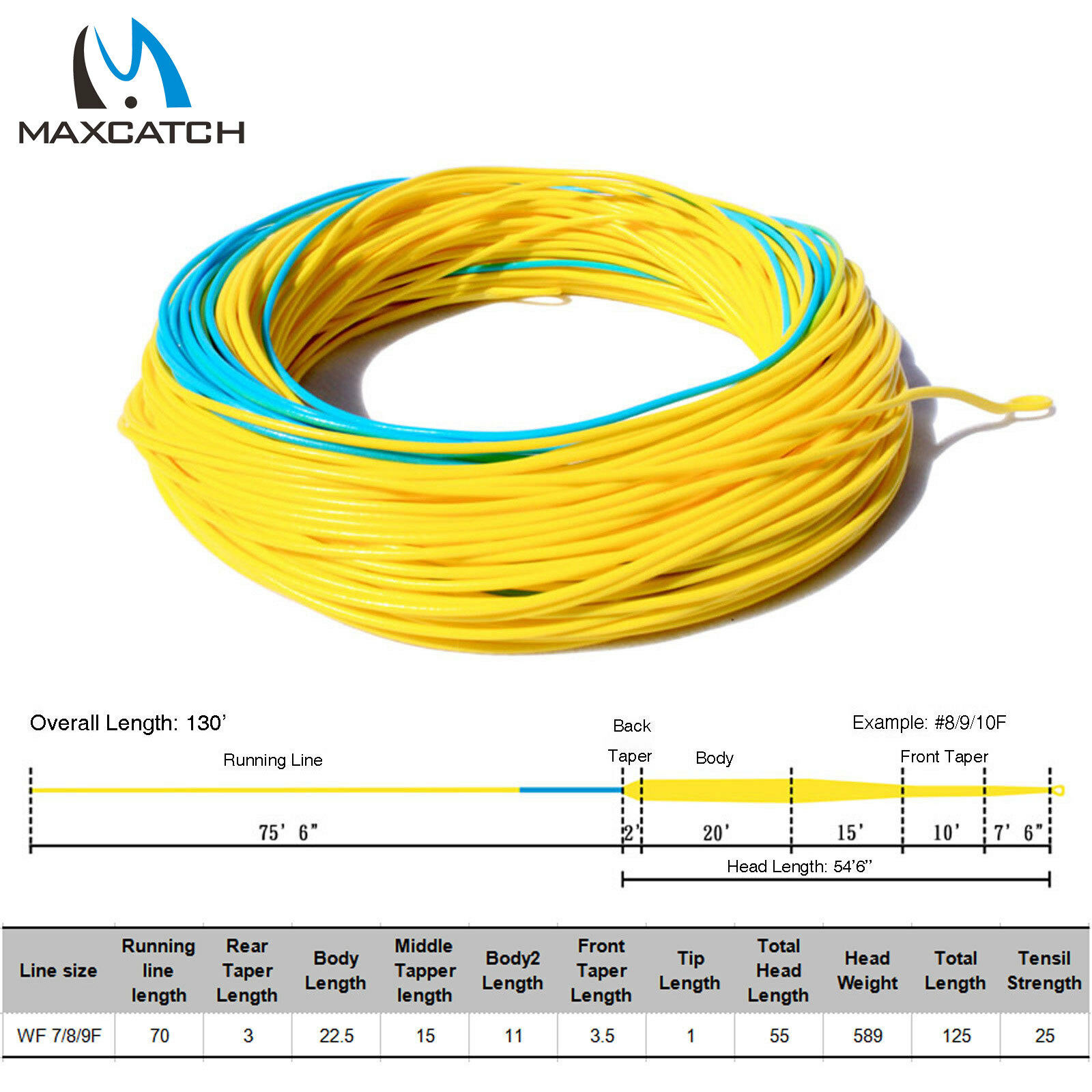 Spey Fly Line WF7//8//9//10//11F Fishing Floating Yellow /& Blue 125/' 2 Welded Loops