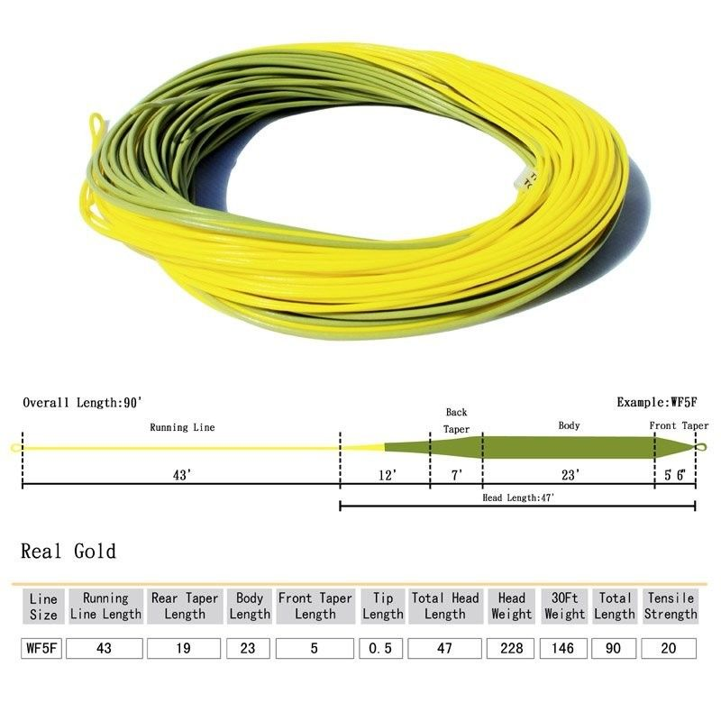 Smooth Casting Weight Forward Floating Fly Fishing Line 100FT Green&Gold