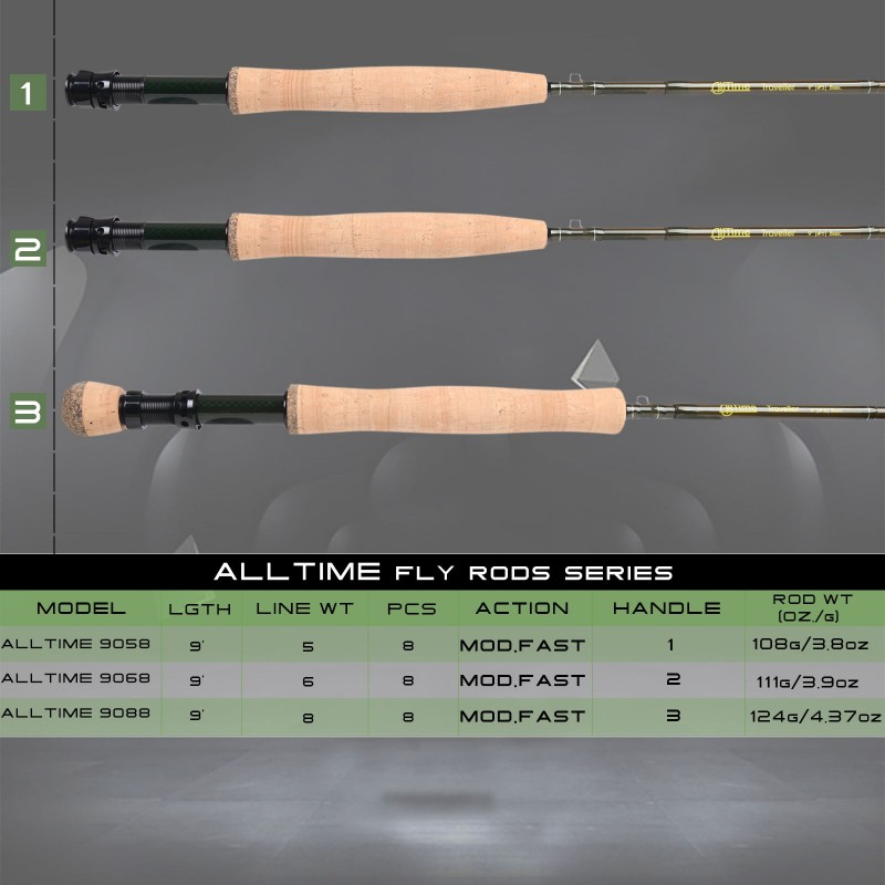 Alltime Traveller Fly Fishing Rod-Ultra compact for backpacking 8-Piece 9ft with Cordura tube (Size: 5/6/8wt)
