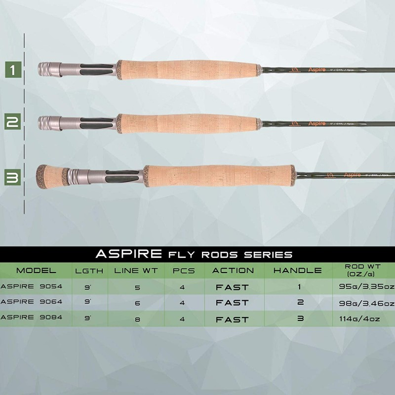 Aspire 40T Carbon Anodized Reel Seat Fly Fishing Rod