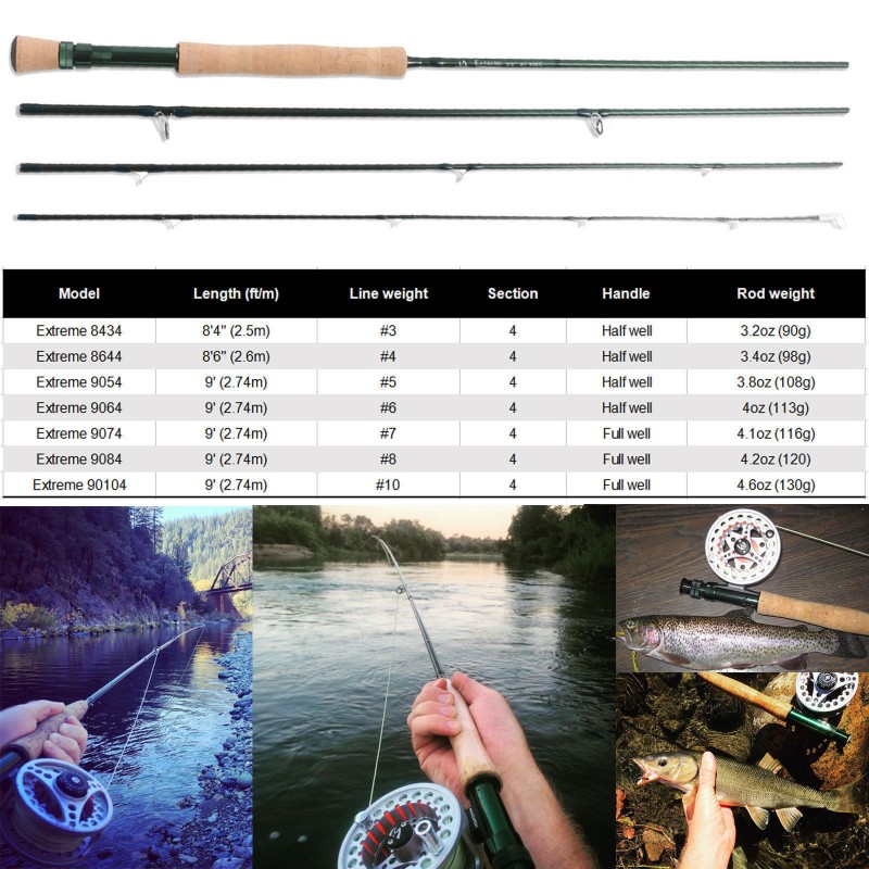 Maxcatch Extreme 3/4/5/6/7/8WT Fly Fishing Rod Combo, Fly Reel,Line,Flies Outfit