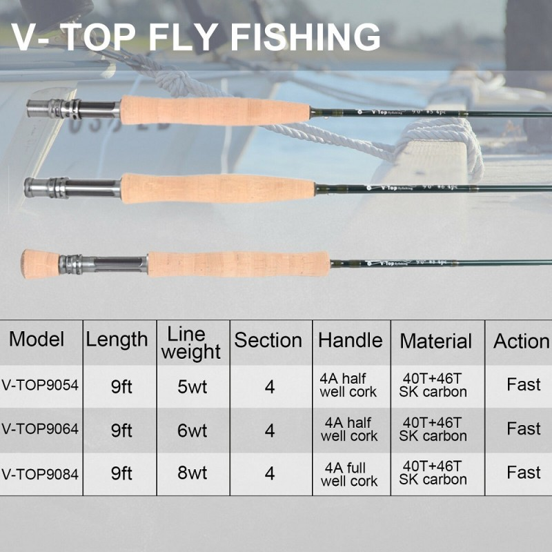 V-TOP Fast Action Fly Fishing Rod (IM12) & Aluminum Tube
