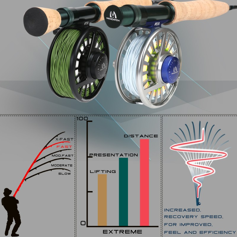 1【Charity Only 300pcs】Extreme All Purpose IM8 New Starter Fly Rod