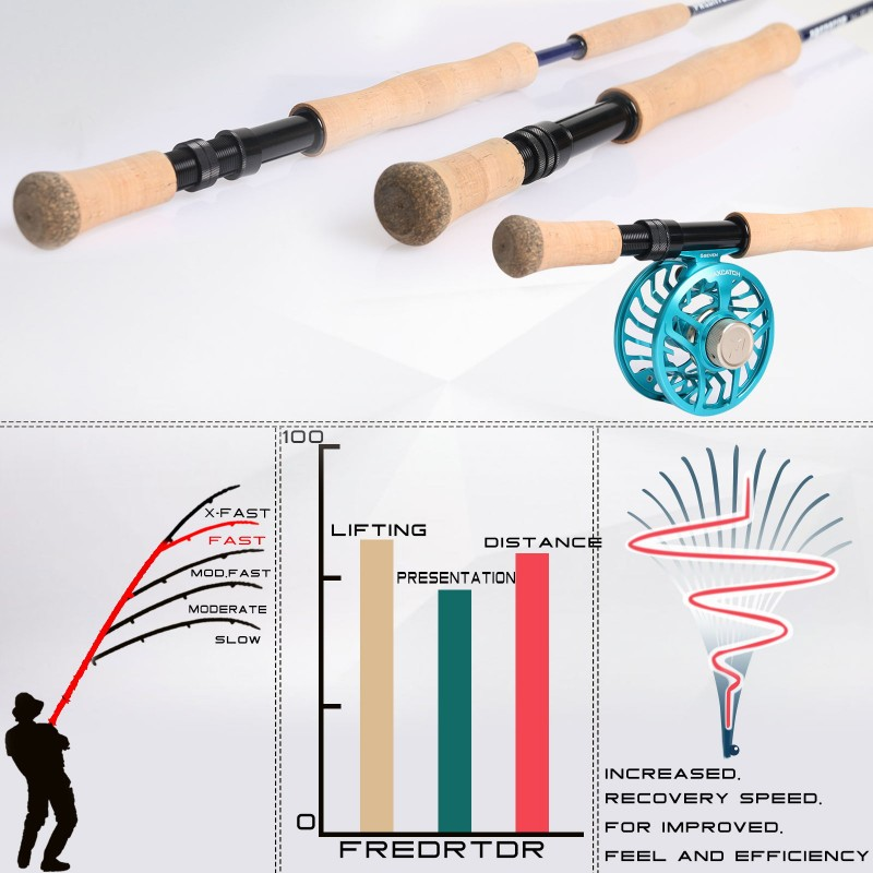 Predator Saltwater Fast Action Fly Fishing Rod