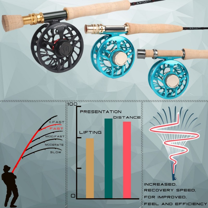 Skyhigh Best Quality 3WT/2WT Toray Carbon Fast Action Fly Fishing Rod <Lifetime Warranty>
