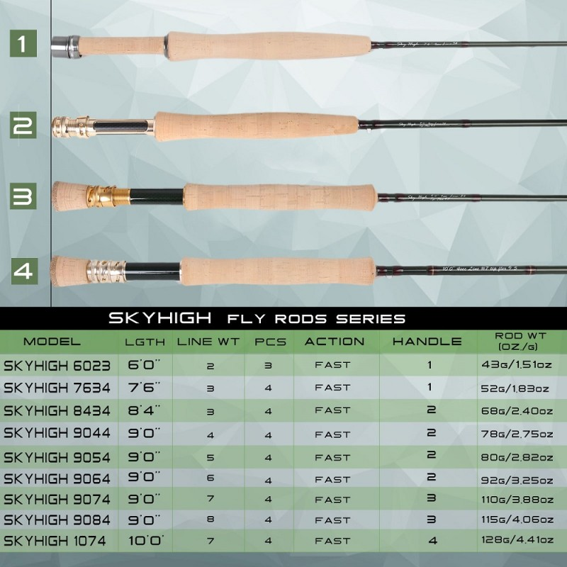 [Champion Recommend]Competition Toray Japanese carbon Rod