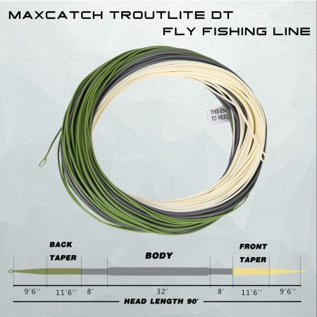 Specific Freshwater Fly Line
