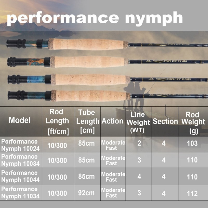 Performance Nymph IM10 Fast Action Fly Fishing Rod